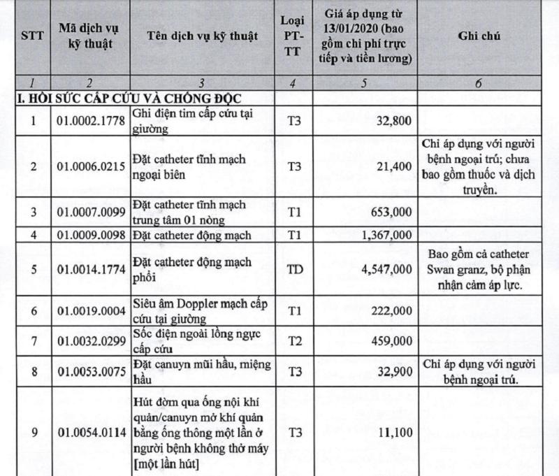 Bảng giá viện phí được công khai trên website của bệnh viện