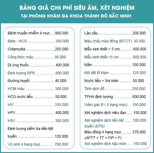 Chi phí khám và chữa bệnh tại bệnh viện đa khoa Bắc Ninh