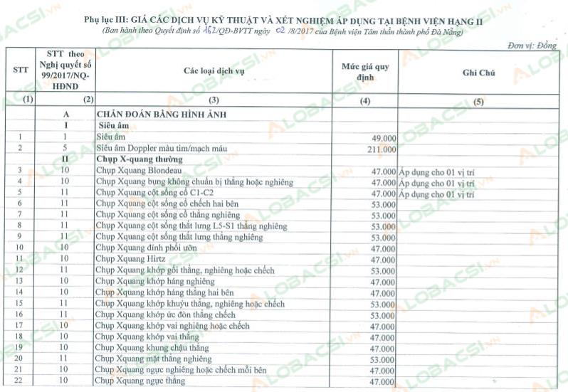 Bảng giá chi phí bệnh viện tâm thần Đà Nẵng
