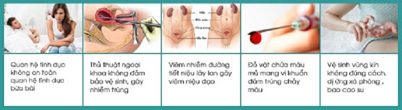 Có nhiều nguyên nhân gây viêm niệu đạo mủ