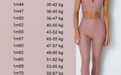 Bật mí bảng chiều cao cân nặng chuẩn của nữ mới nhất hiện nay