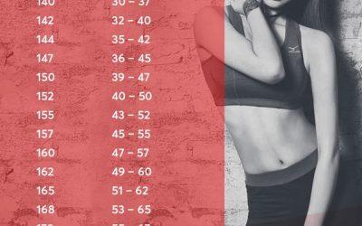 [ BẬT MÍ] Bảng chiều cao và cân nặng chuẩn của nữ chuẩn WHO