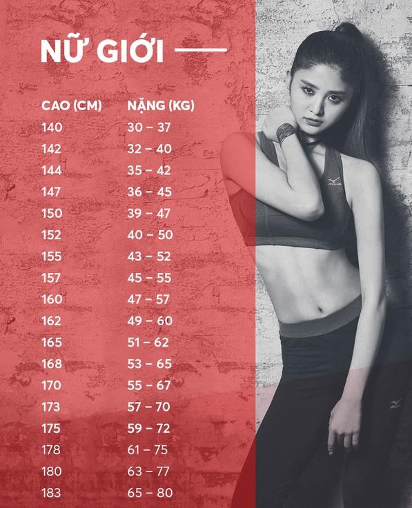 Chiều cao và cân nặng chuẩn của nữ